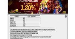 Komisi Rollingan E-GAMES 1.80% Dari Situs Angpaohoki Indonesia